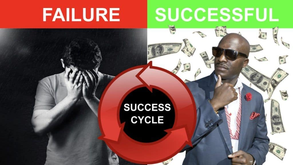 tony robbins success cycle