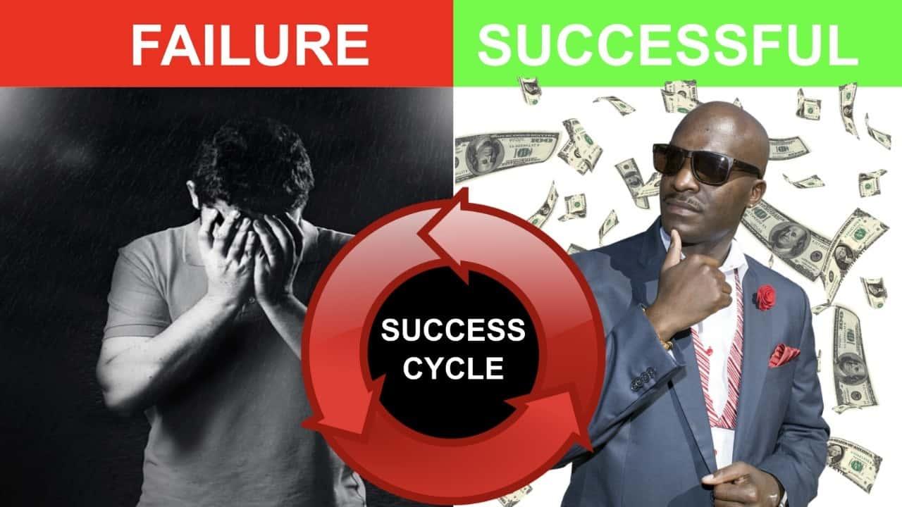 tony robbins success cycle